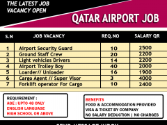 Job in Gulf Airline