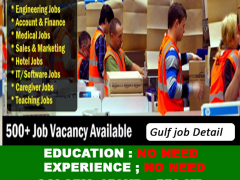 Supermarket job vacancies in Kuwait