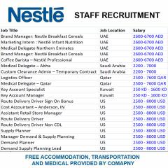 Nestlé Jobs & Careers 2021 | UAE-Qatar-UK-USA-Kuwait-Singapore