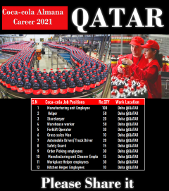 Coca-Cola Almana Career in Qatar 2021
