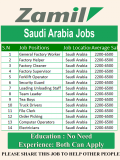 Zamil Group Career 20201