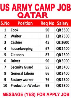 Ai Darb Qatarisation Job | Graduate Development Programme | Qatar Airways Latest Job Open