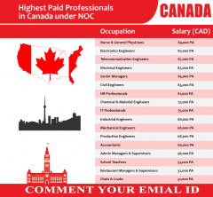 Highest Paying Jobs in Canada    Best Paying Job in Canada