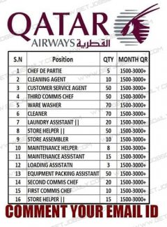 Pilots and Flight Operations Jobs in Qatar Airways